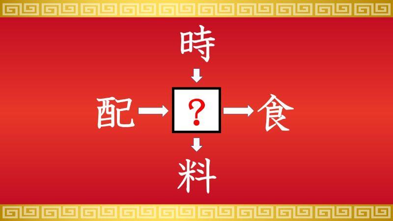 思いつくとスッキリ!虫食い漢字クイズ その173