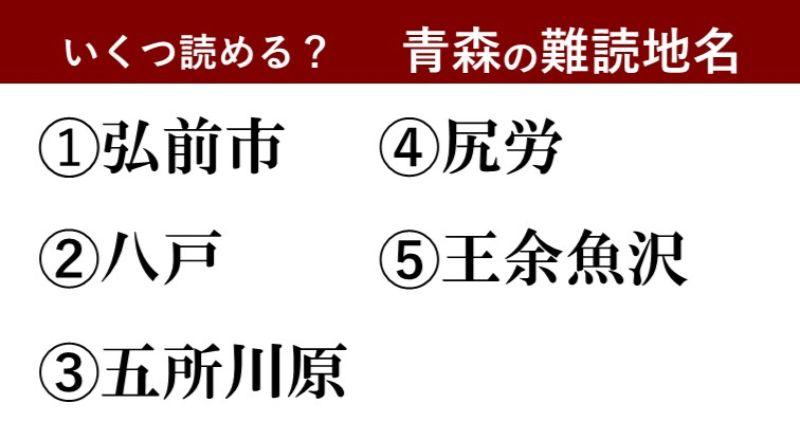 【激ムズ】青森県民にしか分からない!?難読地名クイズ