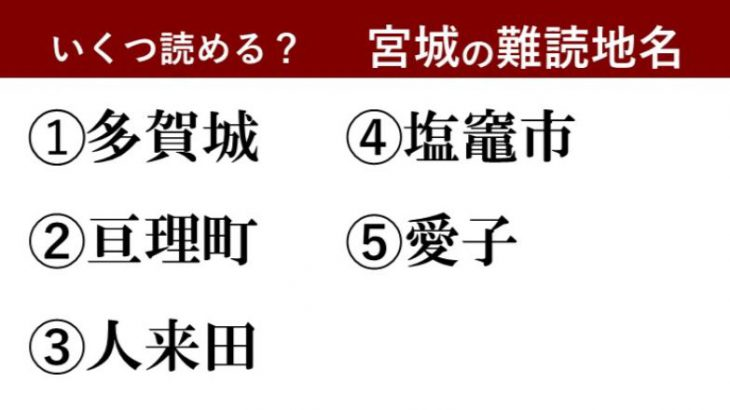 【激ムズ】宮城県民にしか分からない!?難読地名クイズ