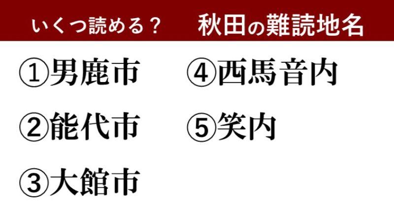 【激ムズ】秋田県民にしか分からない!?難読地名クイズ
