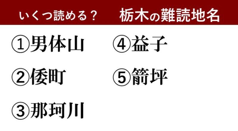 【激ムズ】栃木県民にしか分からない!?難読地名クイズ
