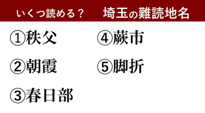 【激ムズ】埼玉県民にしか分からない!?難読地名クイズ