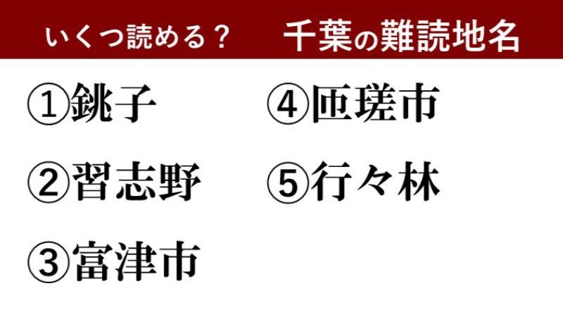 【激ムズ】千葉県民にしか分からない!?難読地名クイズ