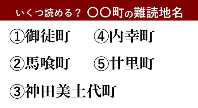 【激ムズ】都民も読めない?東京難読「町」名クイズ