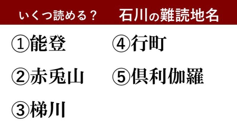 【激ムズ】石川県民にしか分からない!?難読地名クイズ
