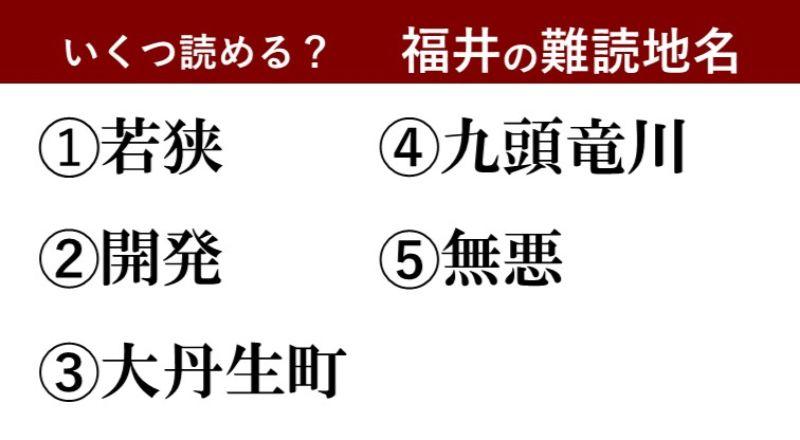【激ムズ】福井県民にしか分からない!?難読地名クイズ