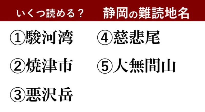 【激ムズ】静岡県民にしか分からない!?難読地名クイズ