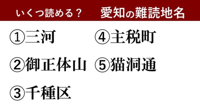 【激ムズ】愛知県民にしか分からない!?難読地名クイズ