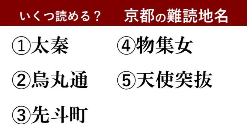 【激ムズ】京都人にしか分からない!?難読地名クイズ