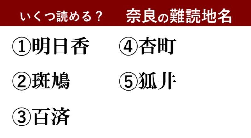 【激ムズ】奈良県民にしか分からない!?難読地名クイズ