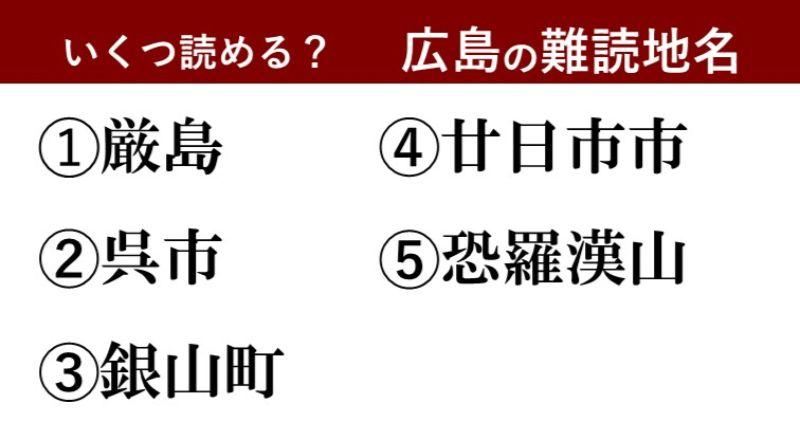 【激ムズ】広島県民にしか分からない!?難読地名クイズ