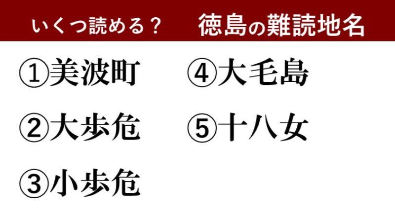 【激ムズ】徳島県民にしか分からない!?難読地名クイズ