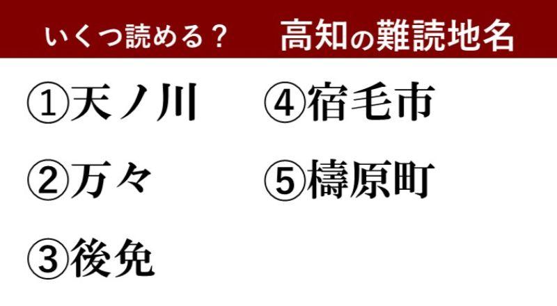 【激ムズ】高知県民にしか分からない!?難読地名クイズ
