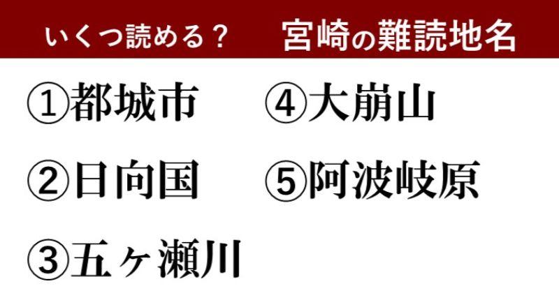 【激ムズ】宮崎県民にしか分からない!?難読地名クイズ
